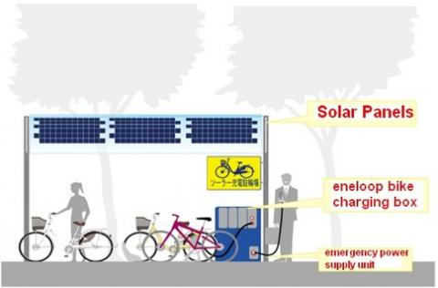 sanyo sets up solar powered e bike charging station
